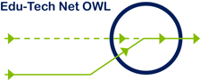 Edu-Tech Net OWL - Logo